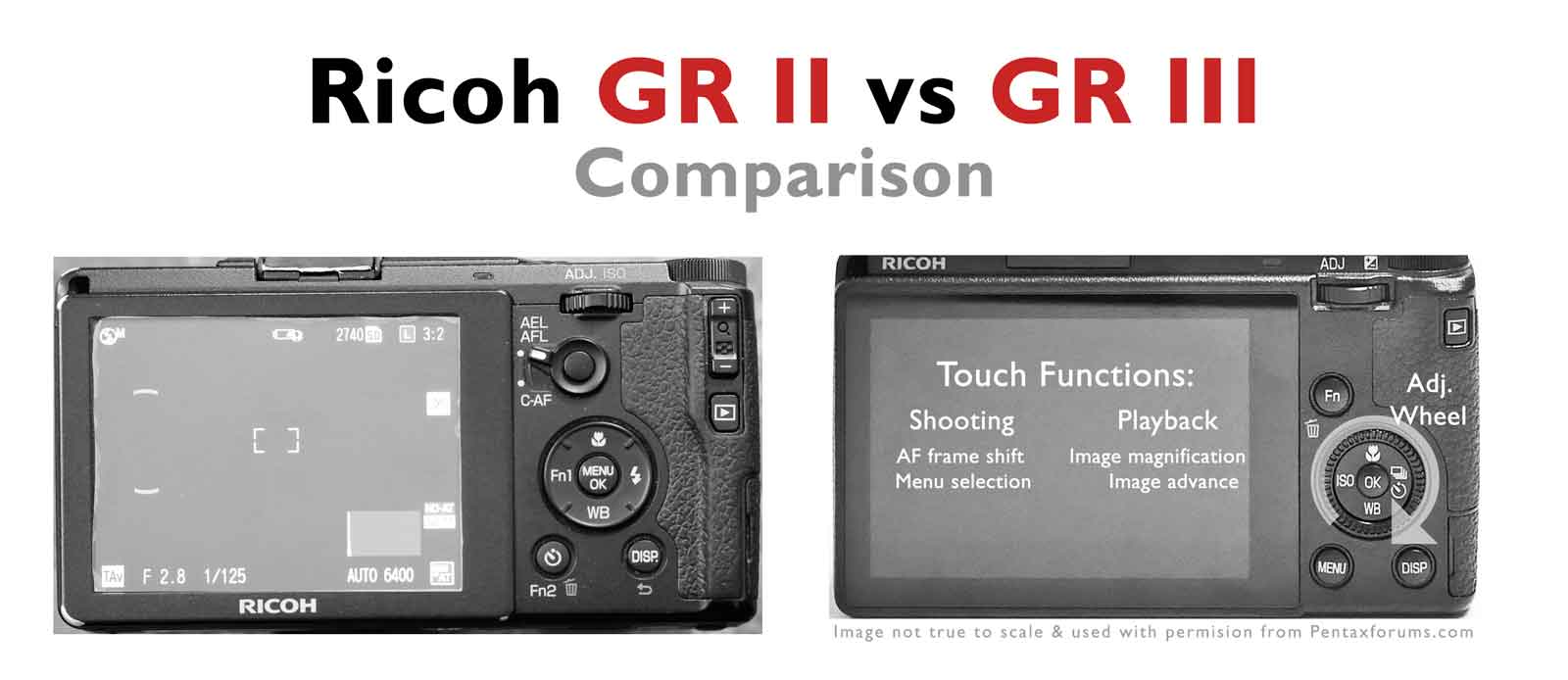 Ricoh GR II vs GR III Comparison